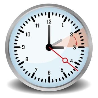 Uhrzeit bzw. Zeitverschiebung für Laos
